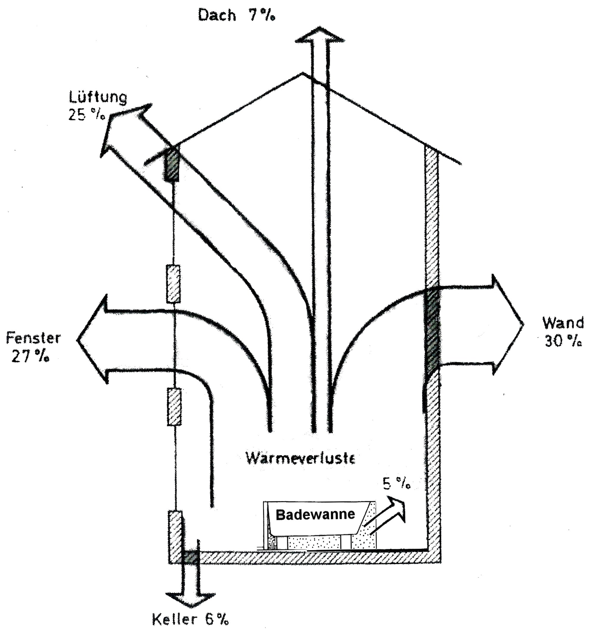 thermische sanierung thermische renovierung nachtr gliche. Black Bedroom Furniture Sets. Home Design Ideas